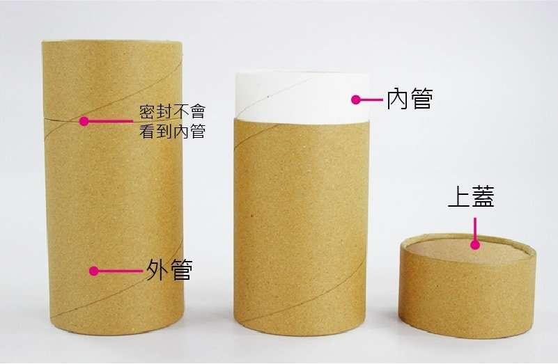 雙套R-有內管-蓋長身短-內管無內捲