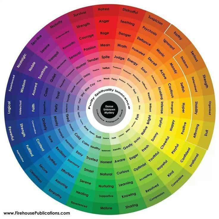 printingnews-A017-2 paperbox好文分享-顏色心理學和市場營銷:顏色真的會影響我們的看法嗎?