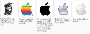 printingnews-A062-07 paperbox好文分享-Logo設計終極指南上